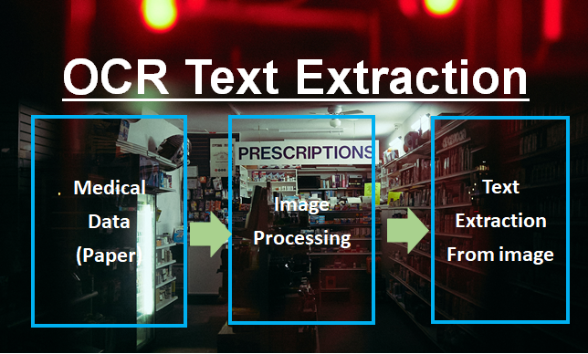 OCR Text Extraction