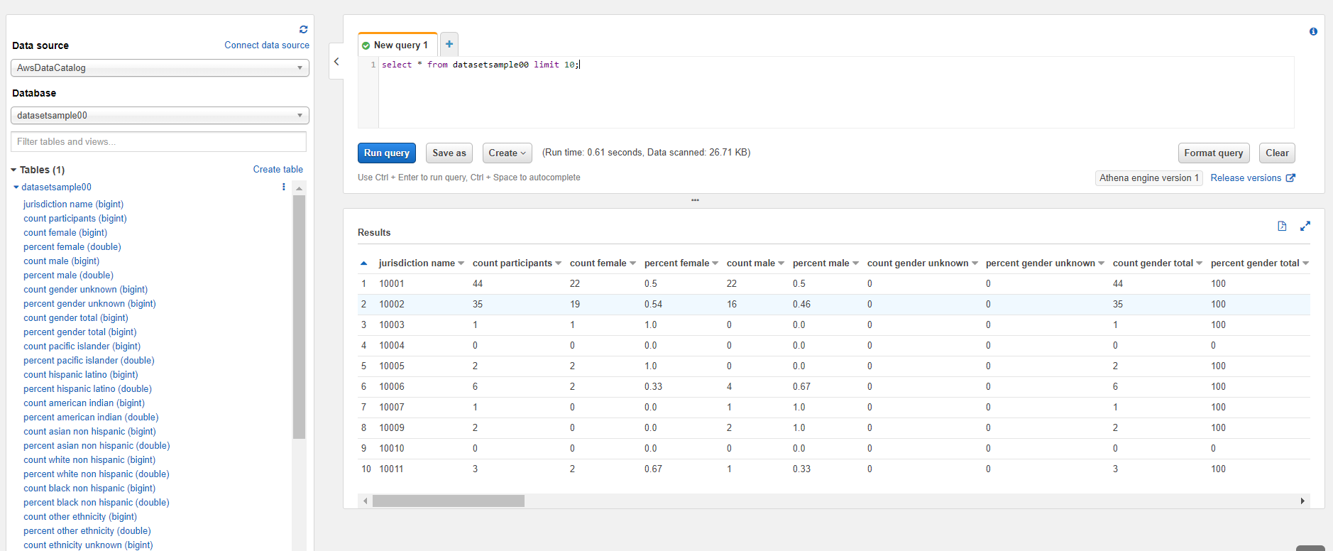 Query the data with Athena